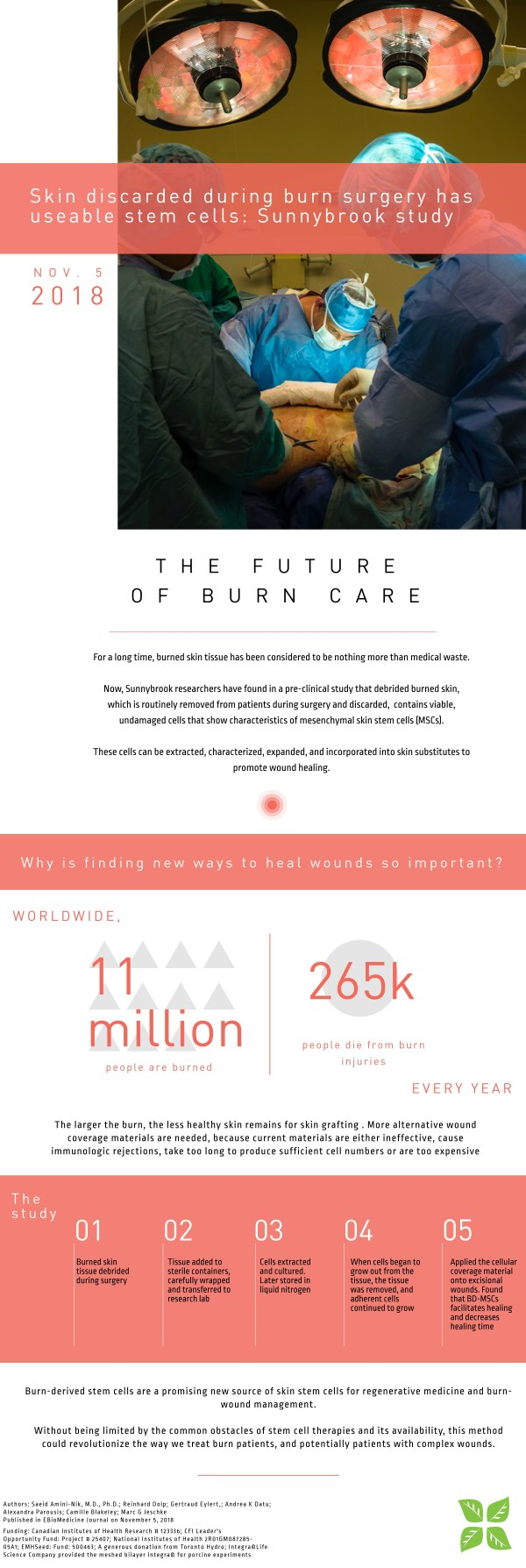 Skin Discarded Burn Surgery Useable Stem Cells