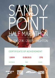 Sandy Point 2015 - 3205 certificate
