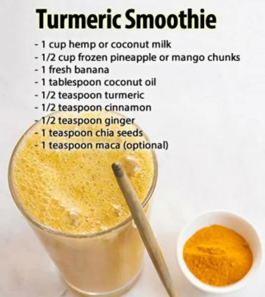 Turmeric Smoothie Recipe: Unbelievably Tasty and Powerful ...