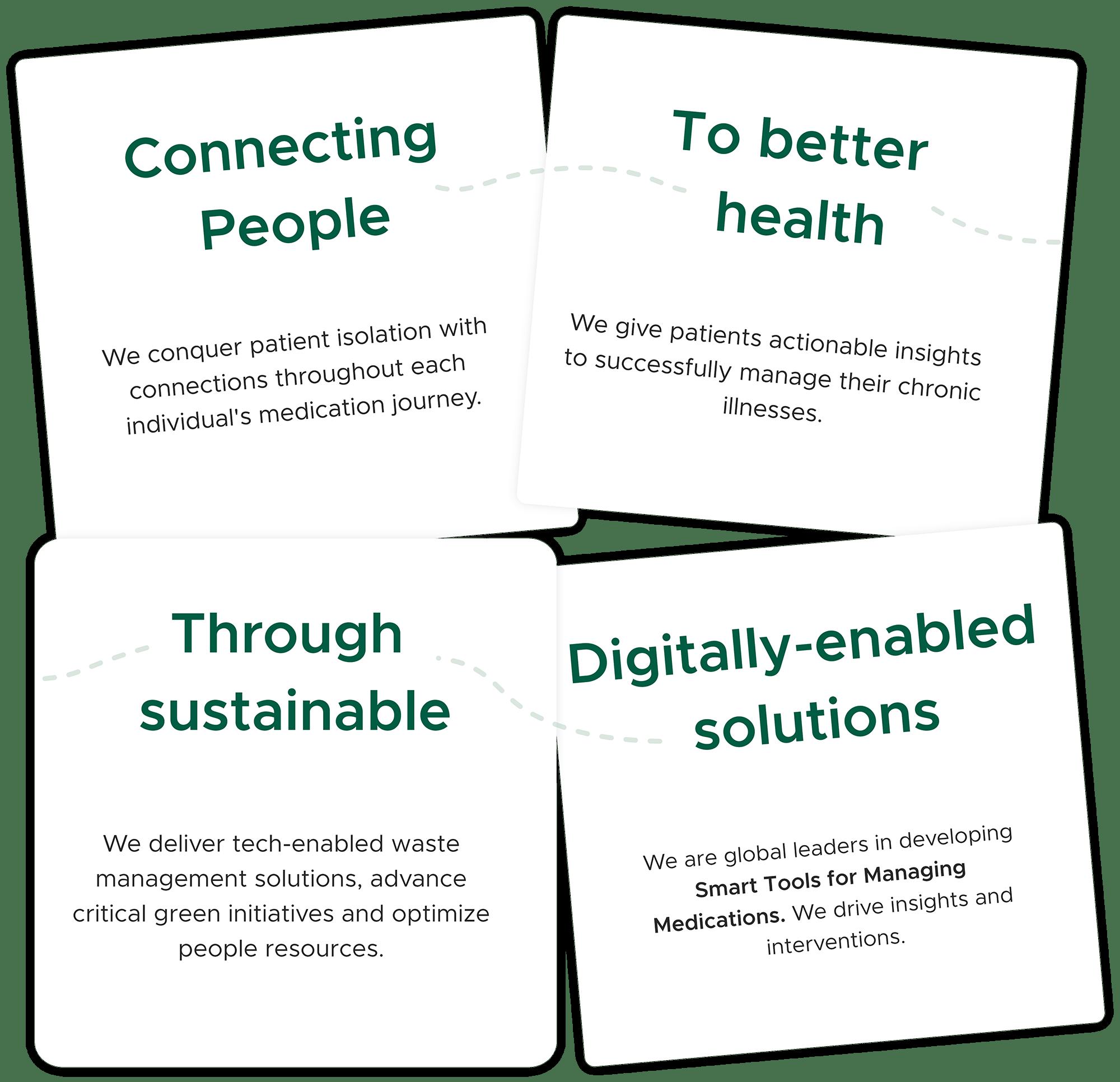 Vision Tablet