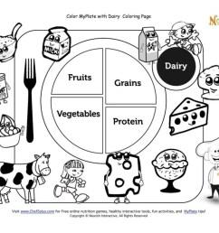 9 Free Nutrition Worksheets for Kids - Health Beet [ 787 x 1024 Pixel ]
