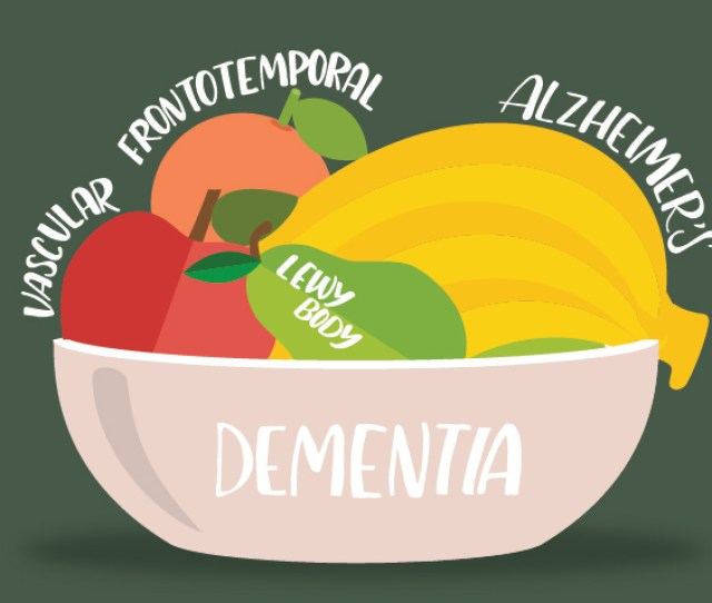 Alzheimers Disease Vs Dementia Whats The Difference