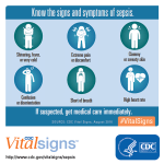 Illustration of signs and symptoms of sepsis