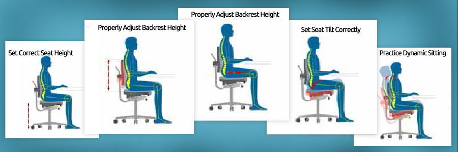 office chairs ergonomically correct portable chair with canopy and footrest ergonomic healthcare solutions to improve patient care medical a system for change