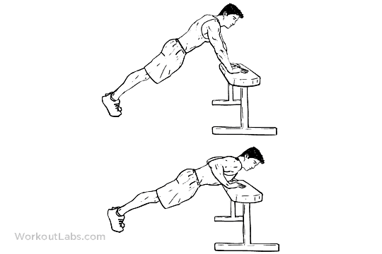 Inclined Surface - Different Types Of Push Ups