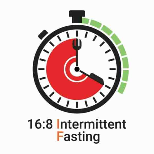 Time Restricted Eating