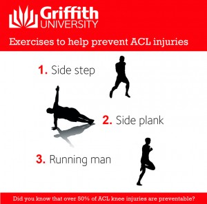 Training programs to prevent ACL