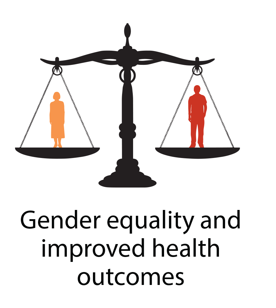 New Research Briefs on Gender and Communication for Social