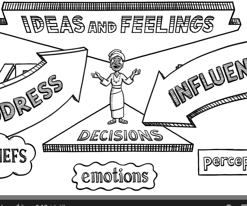 Ideation's Role in Behavior Change Explained in Four