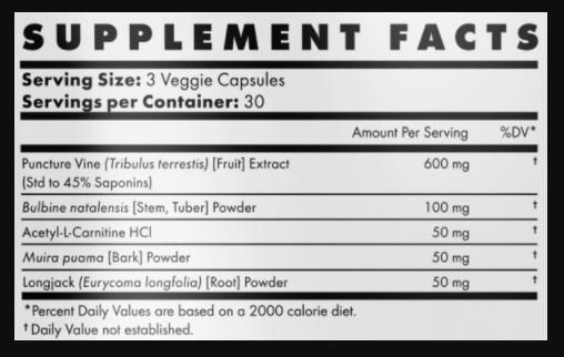 ABulk Ingredients List