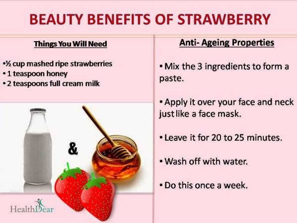 STRAWBERRIES and its benefits