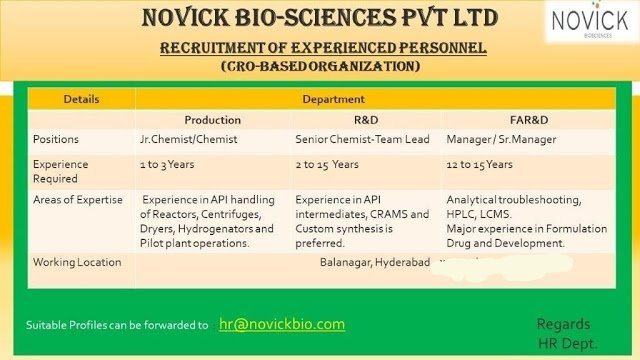 Novick Biosciences  Immediate Recruitment for Production R And D FAR And D  Apply Now