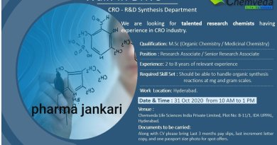 CHEMVEDA LIFE SCIENCES Hiring Cro R and D Synthesis Department on 31 0ct 2020