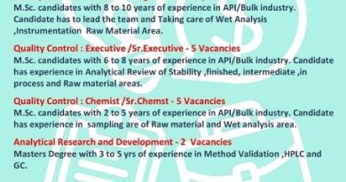 Rakshit Pharmaceuticals Limited Walk Ins for Multiple Positions in Production QC Analytical R and D on 23rd Oct 2020