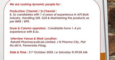 Rakshit Pharmaceuticals Ltd WalkIn Interviews for Production Chemists Dryer and Column Operators on 31st Oct 2020