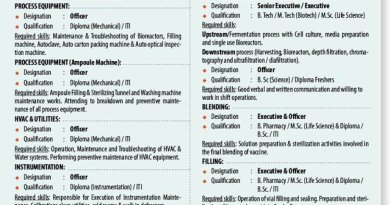 Biological E Limited WalkIn Interviews for Freshers and Experienced BPharm MSc BSc Multiple Positions on 7th Nov 2020