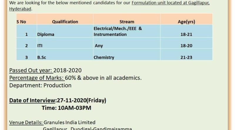 Granules India Limited WalkIn Interviews for FRESHERS on 27th Nov 2020