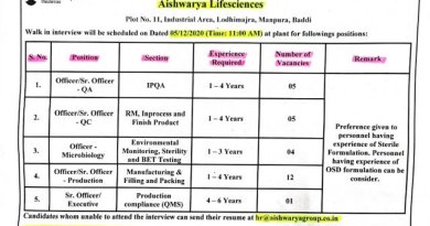 Aishwarya Lifesciences WalkIn Interviews for QA QC Microbiology Production Departments on 5th Dec 2020