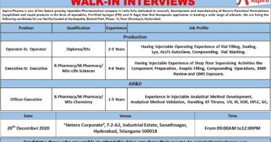 Aspiro Pharma Limited WalkIn Interviews for Production AR and D Departments on 20th Dec 2020