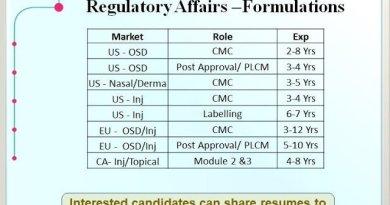 Aurobindo Pharma Ltd Multiple Openings in Regulatory Affairs Formulations