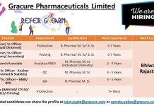 Gracure Pharmaceuticals Ltd Multiple Openings in Production Packing Analytical R and D QC QA Departments Apply Now