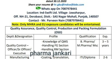 IND SWIFT Ltd Walk in Interview on 30th Dec 2020 for QA  QC Production Packing Department