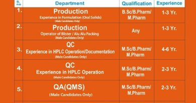 Sunrise International Labs Ltd WalkIns for Multiple Positions in Production QC QA IPQA Departments on 6th Jan 2021