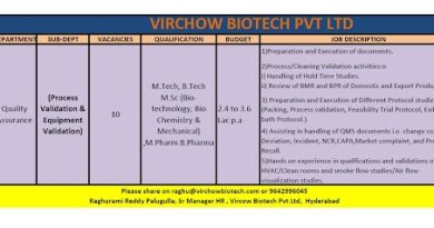 VIRCHOW BIOTECH PVT LTD Multiple Openings for BPharm MPharm Candidates for Quality Assurance
