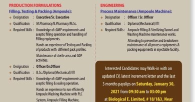 Biological E Limited WalkIn Interviews for Multiple Positions on 30th Jan 2021