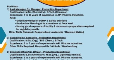RUSAN PHARMA LTD WalkIn Interviews for Multiple Positions in Production ADL QA QC Departments on 22nd and 23rd Jan 2021