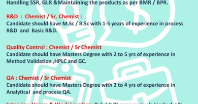 Rakshit Pharmaceuticals Ltd WalkIn Interviews for Production R and D Quality Control Quality Assurance on 30th Jan 2021