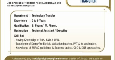 Torrent Pharmaceuticals Ltd Virtual Telephonic Interview for Technology Transfer on 21st and 22nd Jan 2021 Apply Now