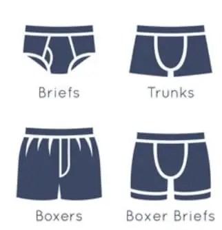 Types of underwear for men