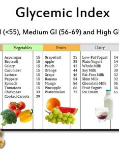 also glycemic index chart rh healthiack