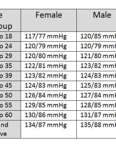 Normal blood pressure chart by age also rh healthiack
