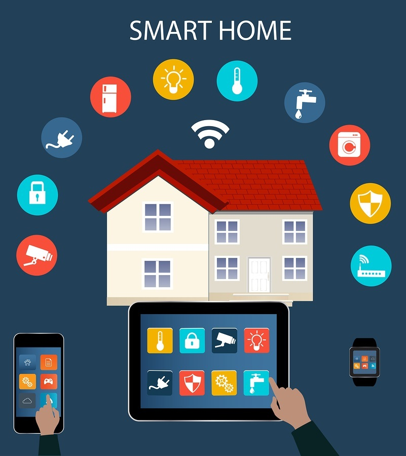 Smart Home Network Diagram Home Automation Info