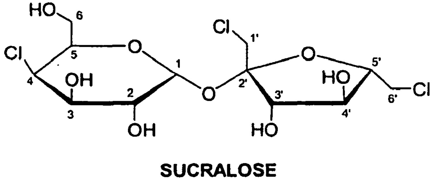 What is Sucralose? Is It Bad for You? Is Sucralose Safe?