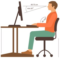 Posture Study Chair Grandin Road Rocking Sitting Good Learn How To Sit