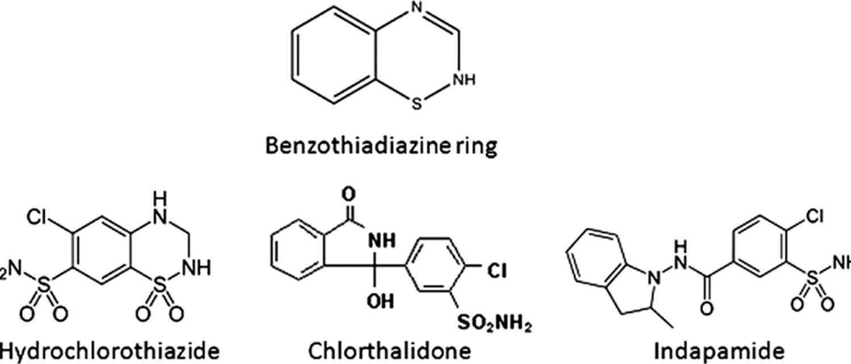 Thiazide diuretics uses, list, thiazide mechanism of