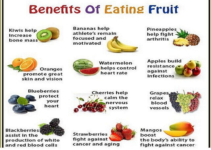 Fruitarian Diet Can Be Healthy But Only Up To A Point