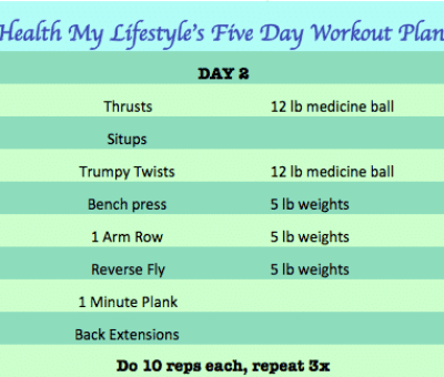 Five Day Plan Day 2