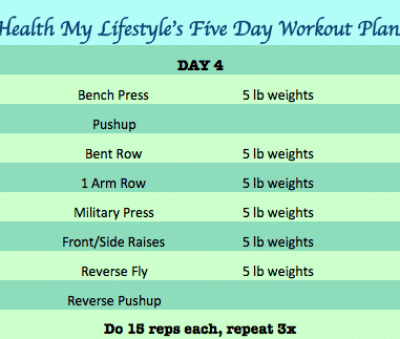 Day Four Five Day Workout Plan