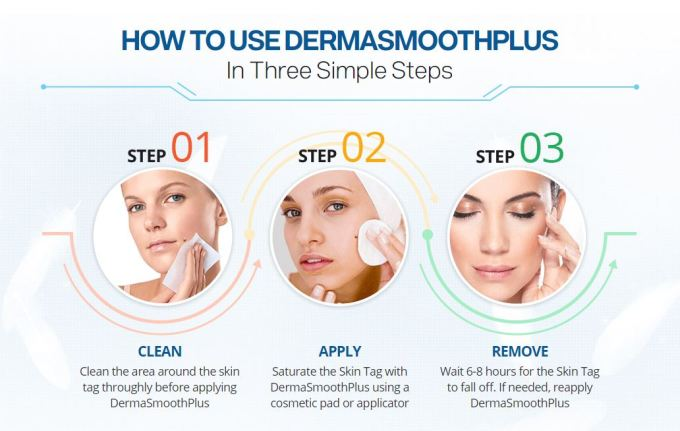 Derma Smooth Plus