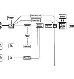 diagram of the five tasks of oxygen  [ 3510 x 2550 Pixel ]