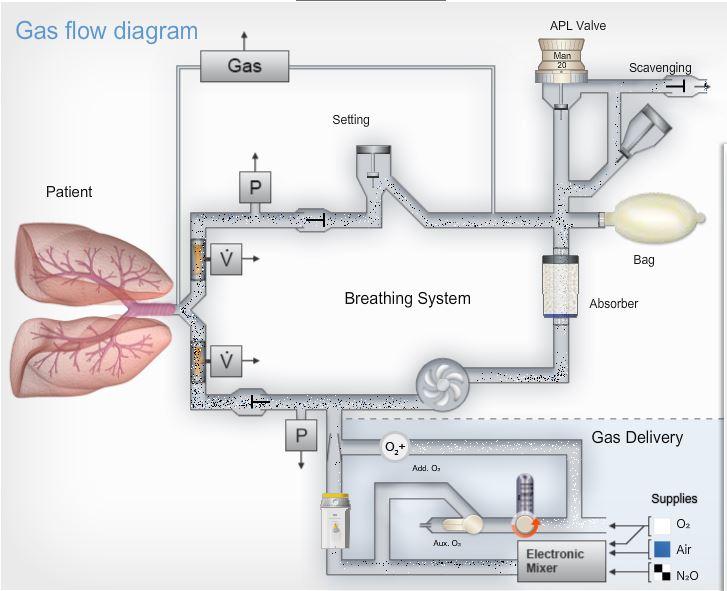 smart vent wiring diagram smart vent wiring diagram | themood.us