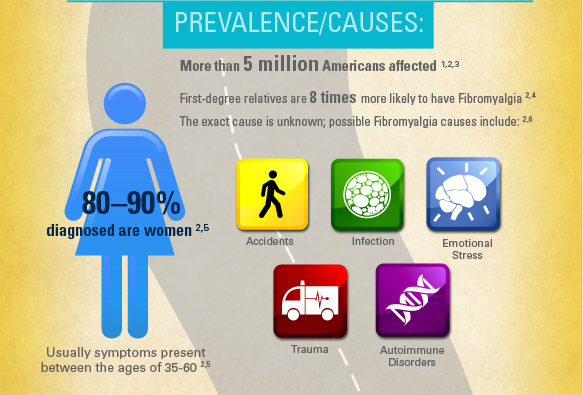 Unknown Causes, Contributing Factors