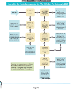 Image information also aca flow chart for when and how to get health insurance coverage rh healthreformquotes