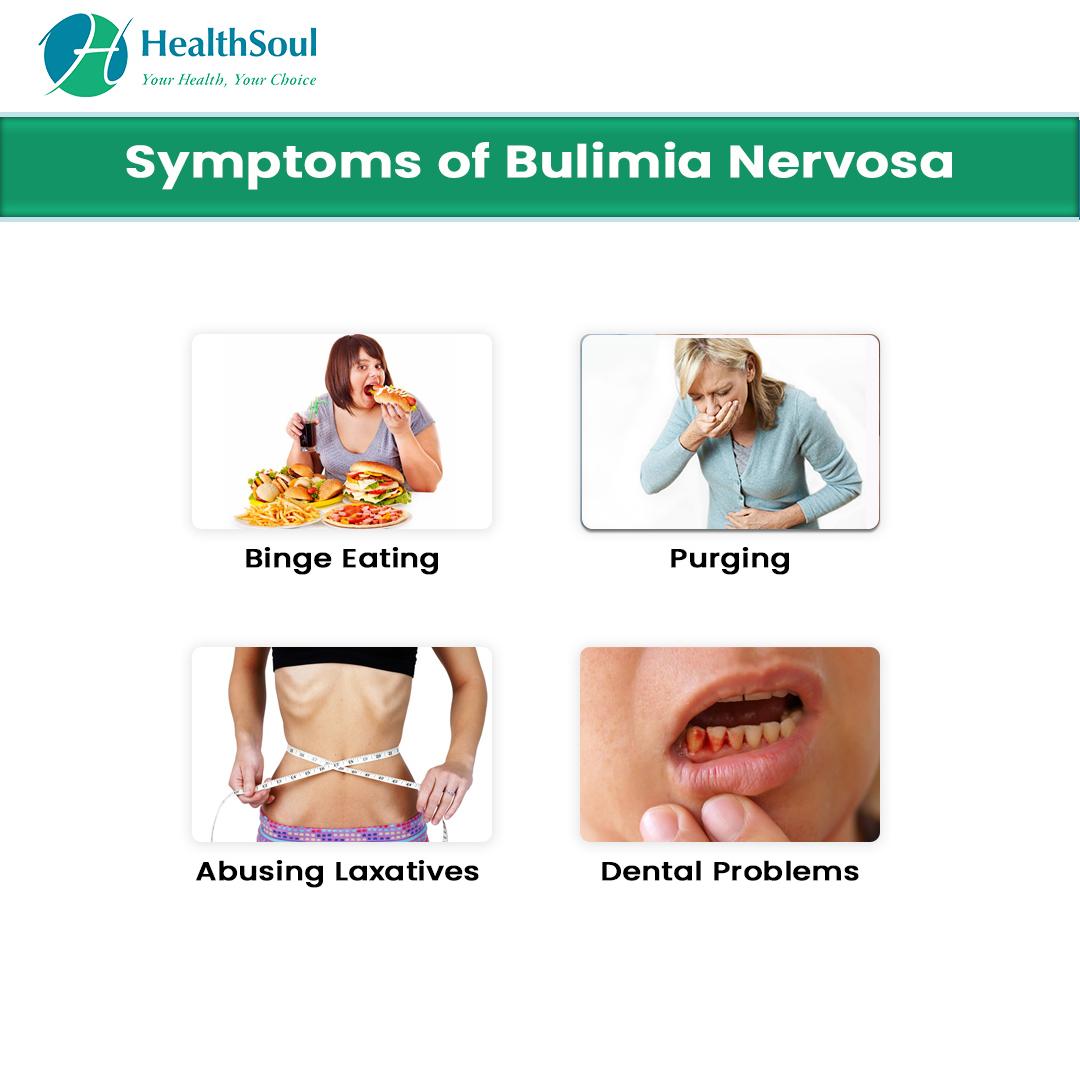 Bulimia Nervosa: Symptoms and Treatment | Psychiatry ...