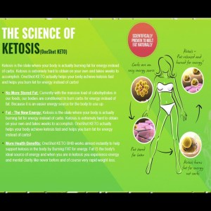 OneShot Keto Canada Reviews, Ingredients, Side effects & Price