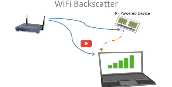 """No-Power"" Devices Driven by WiFi [video]"